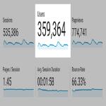 سئو گوگل ترافیک ارگانیک بهینه سازی سایت 1399